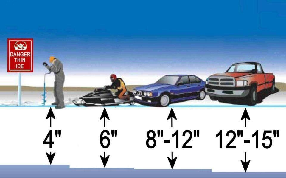 Ice safety sebago lake rotary derbyfest statewide for Ktp fishing report
